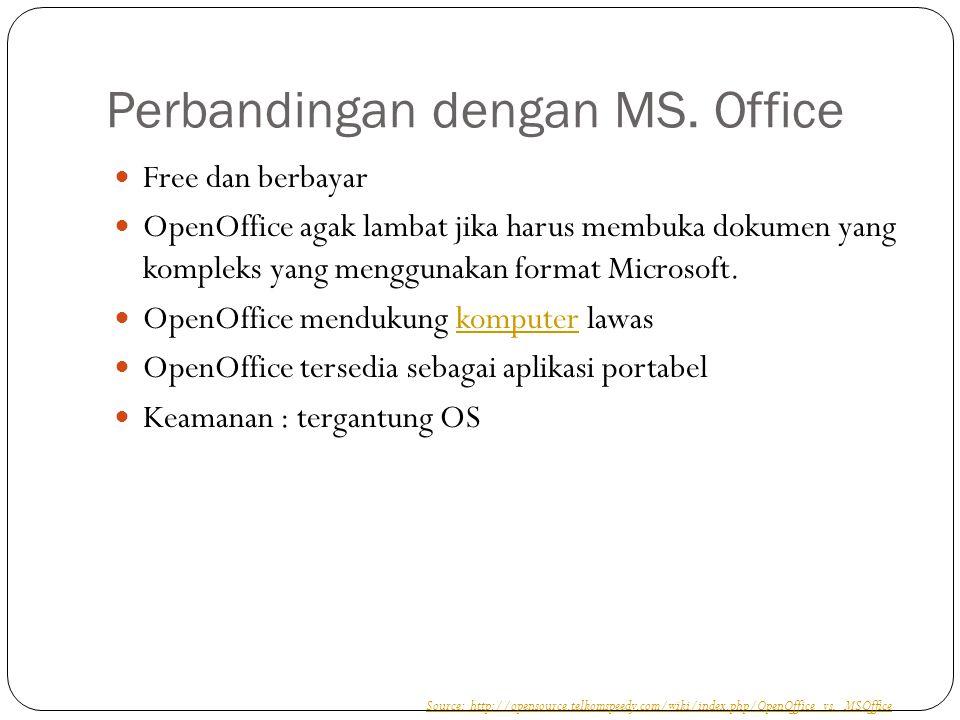 Perbandingan dengan MS. Office