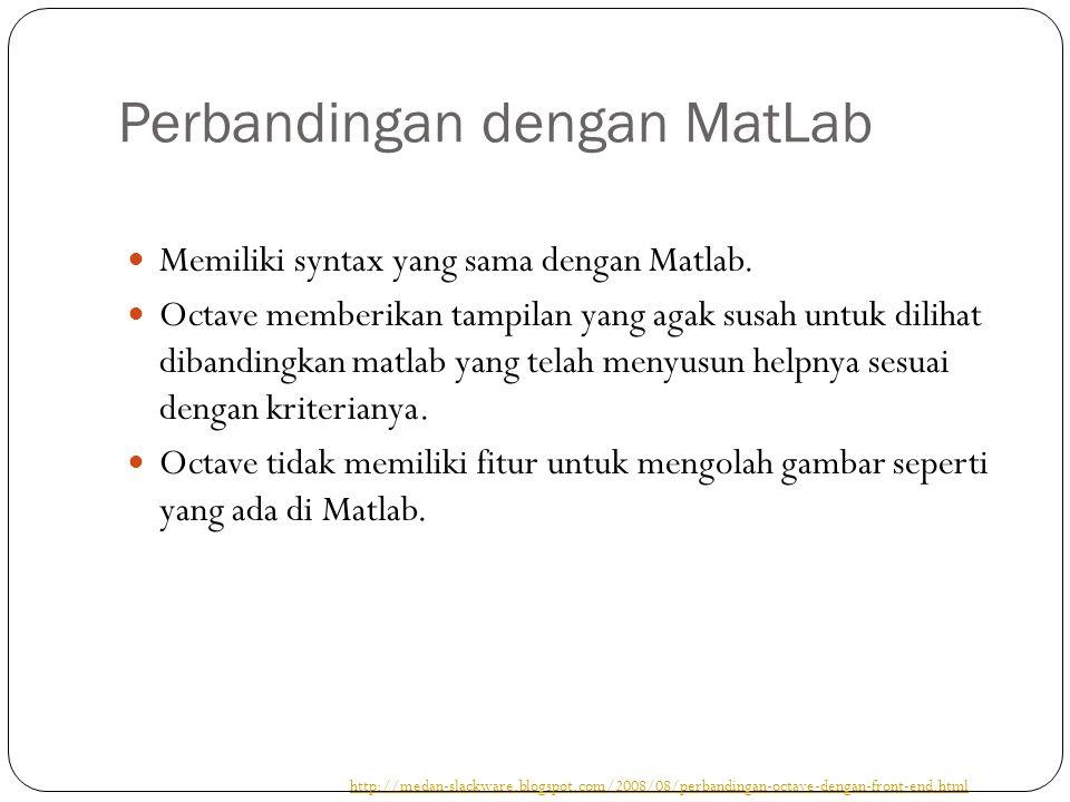 Perbandingan dengan MatLab