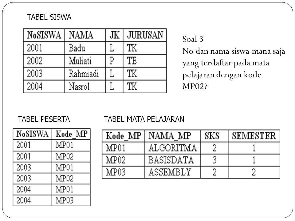 TABEL SISWA Soal 3. No dan nama siswa mana saja yang terdaftar pada mata pelajaran dengan kode MP02