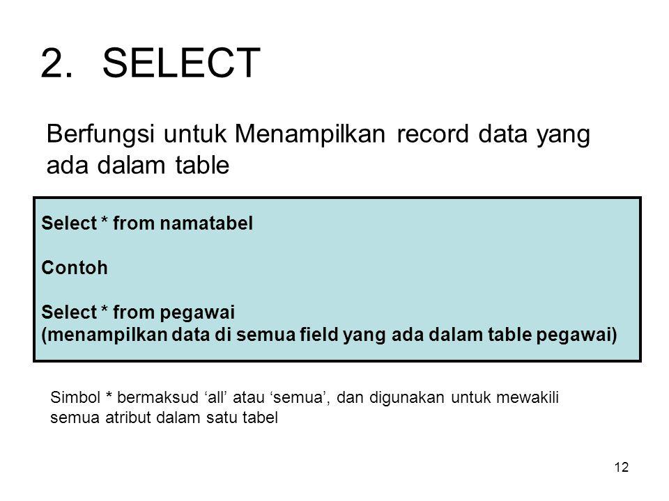 SELECT Berfungsi untuk Menampilkan record data yang ada dalam table