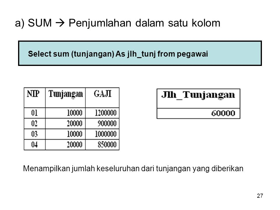 a) SUM  Penjumlahan dalam satu kolom