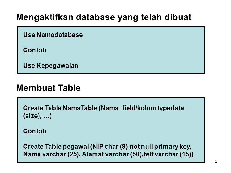 Mengaktifkan database yang telah dibuat