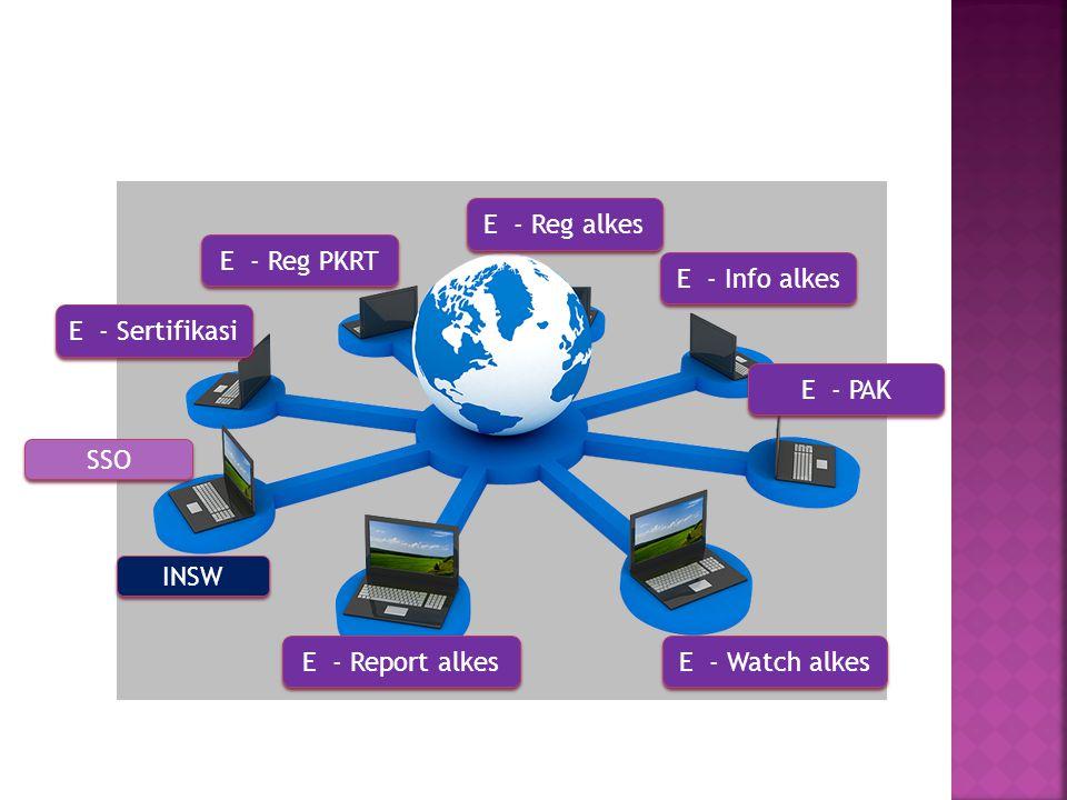 E - Reg alkes E - Reg PKRT. E - Info alkes. E - Sertifikasi. E - PAK. SSO. INSW. E - Report alkes.