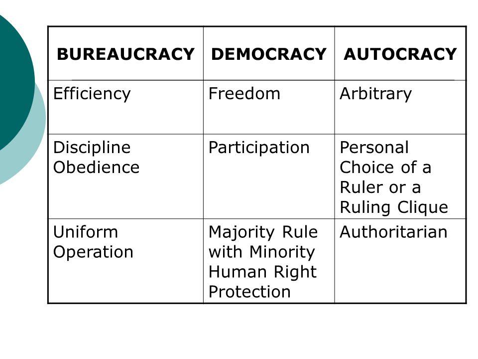 BUREAUCRACY DEMOCRACY. AUTOCRACY. Efficiency. Freedom. Arbitrary. Discipline Obedience. Participation.
