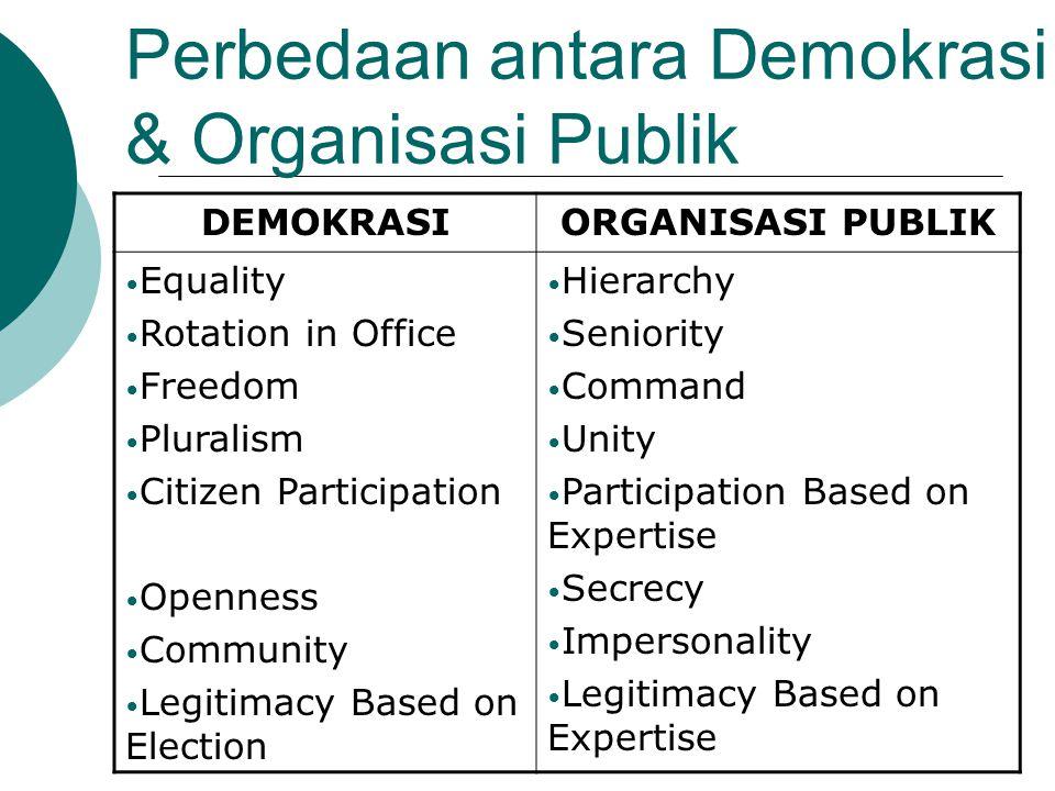 Perbedaan antara Demokrasi & Organisasi Publik