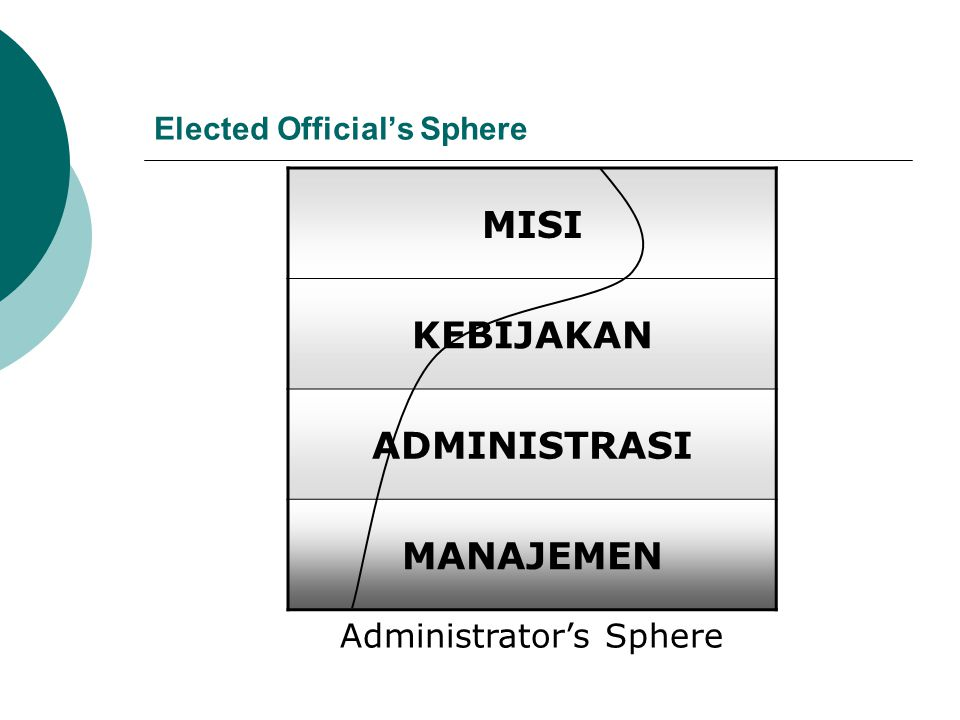 Elected Official's Sphere