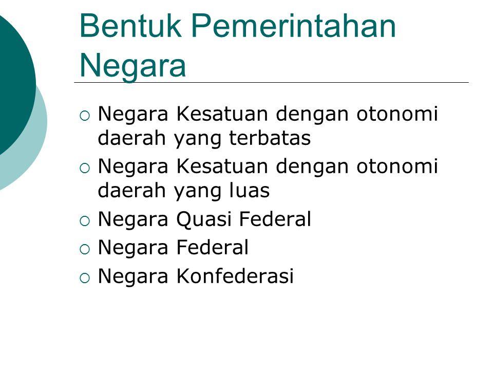Bentuk Pemerintahan Negara