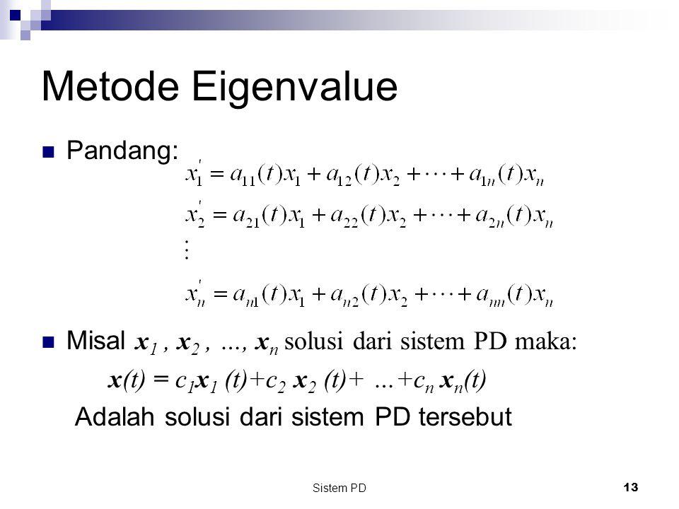 Metode Eigenvalue Pandang: