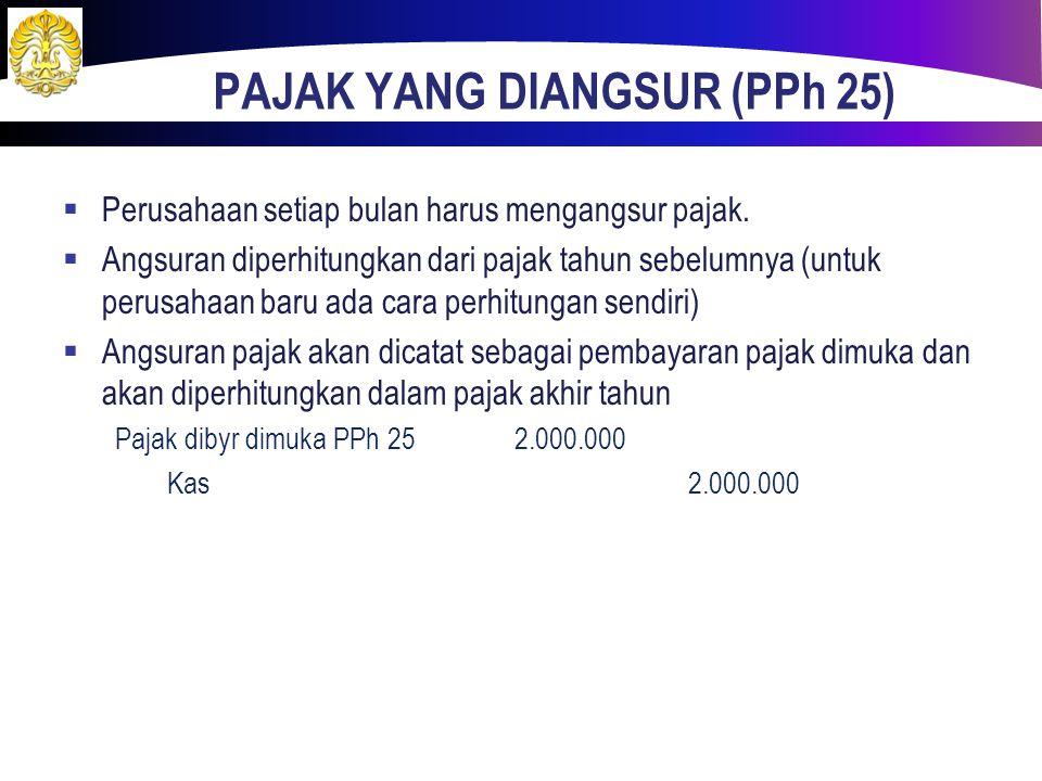 PAJAK YANG DIANGSUR (PPh 25)