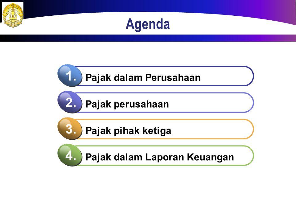 Agenda 1. 2. 3. 4. Pajak dalam Perusahaan Pajak perusahaan