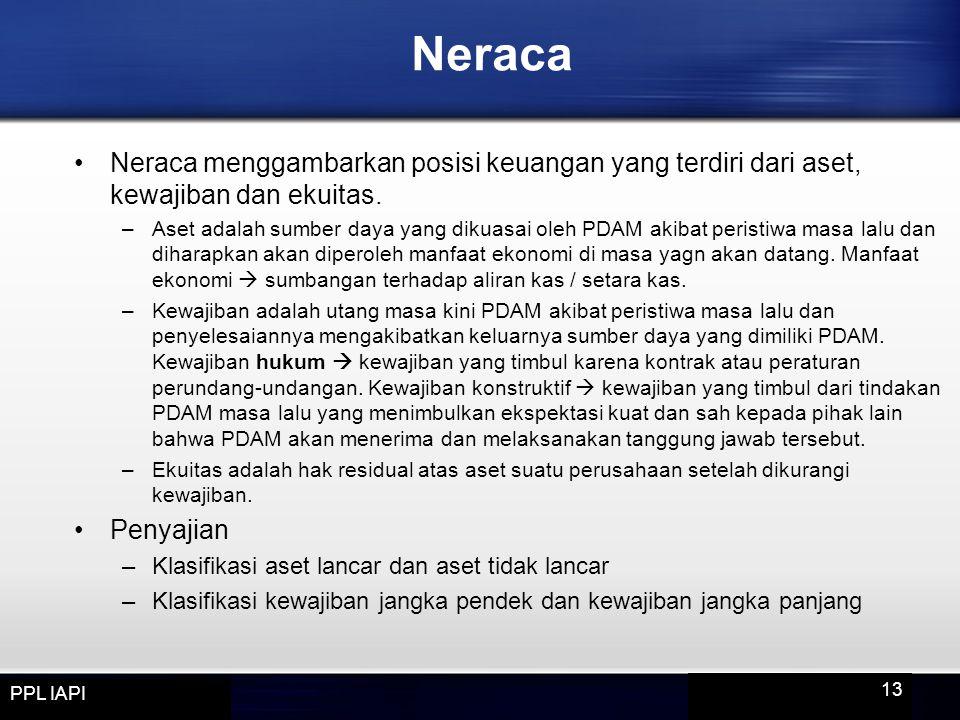 Neraca Neraca menggambarkan posisi keuangan yang terdiri dari aset, kewajiban dan ekuitas.
