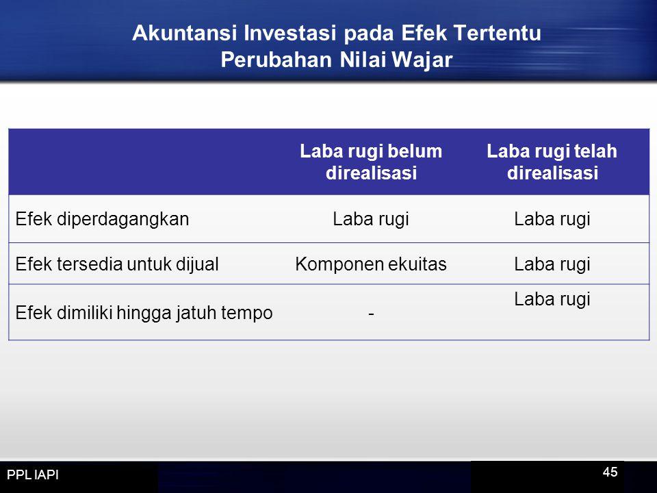 Akuntansi Investasi pada Efek Tertentu Perubahan Nilai Wajar