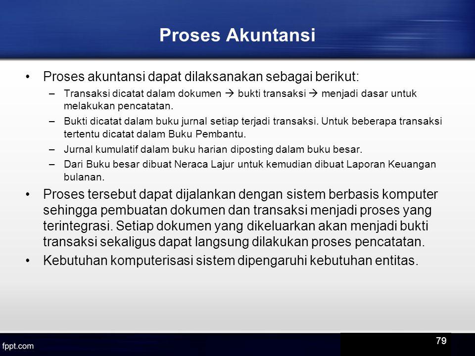 Proses Akuntansi Proses akuntansi dapat dilaksanakan sebagai berikut: