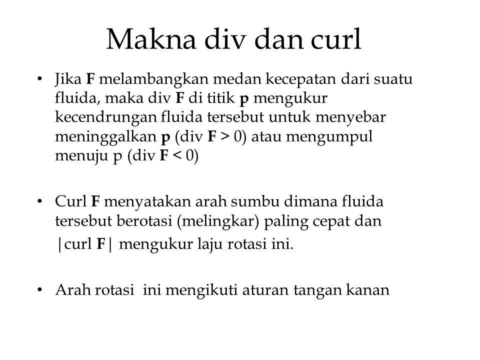 Makna div dan curl