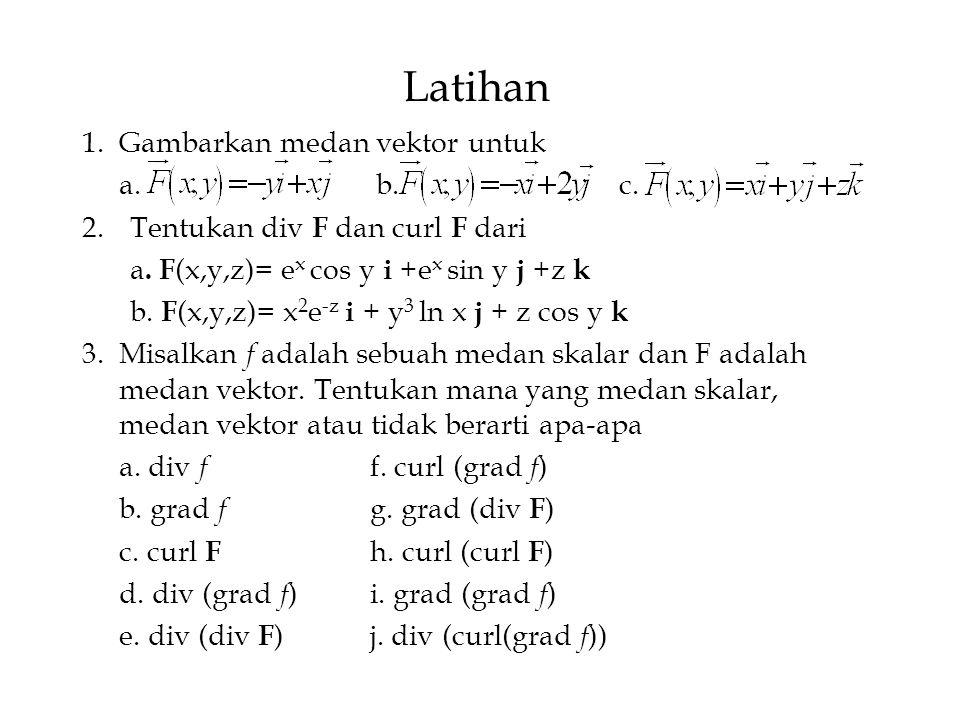 Latihan Gambarkan medan vektor untuk a. b. c.