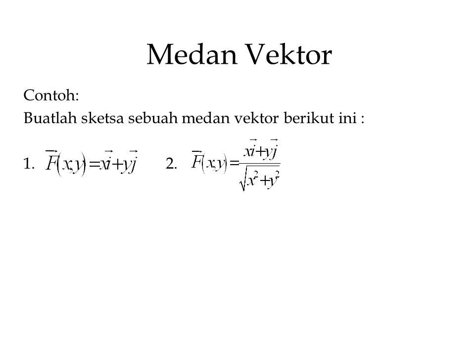 Medan Vektor Contoh: Buatlah sketsa sebuah medan vektor berikut ini :