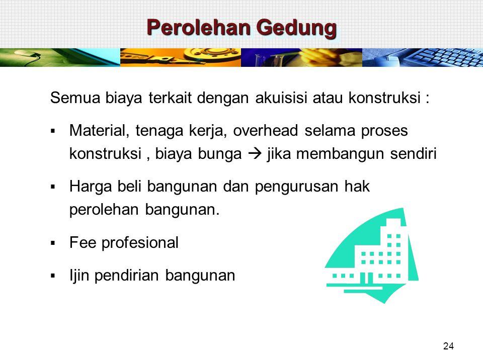 Perolehan Gedung Semua biaya terkait dengan akuisisi atau konstruksi :