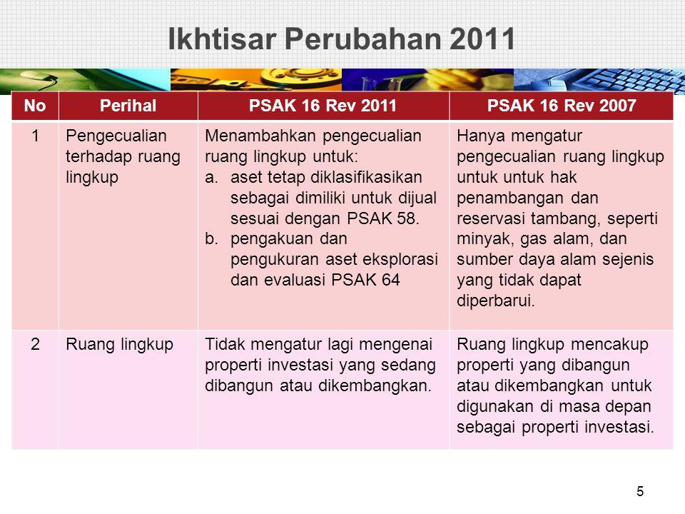 Ikhtisar Perubahan 2011 No Perihal PSAK 16 Rev 2011 PSAK 16 Rev 2007 1