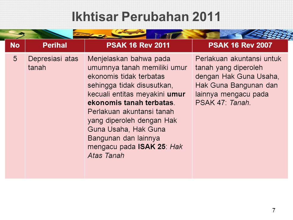 Ikhtisar Perubahan 2011 No Perihal PSAK 16 Rev 2011 PSAK 16 Rev 2007 5