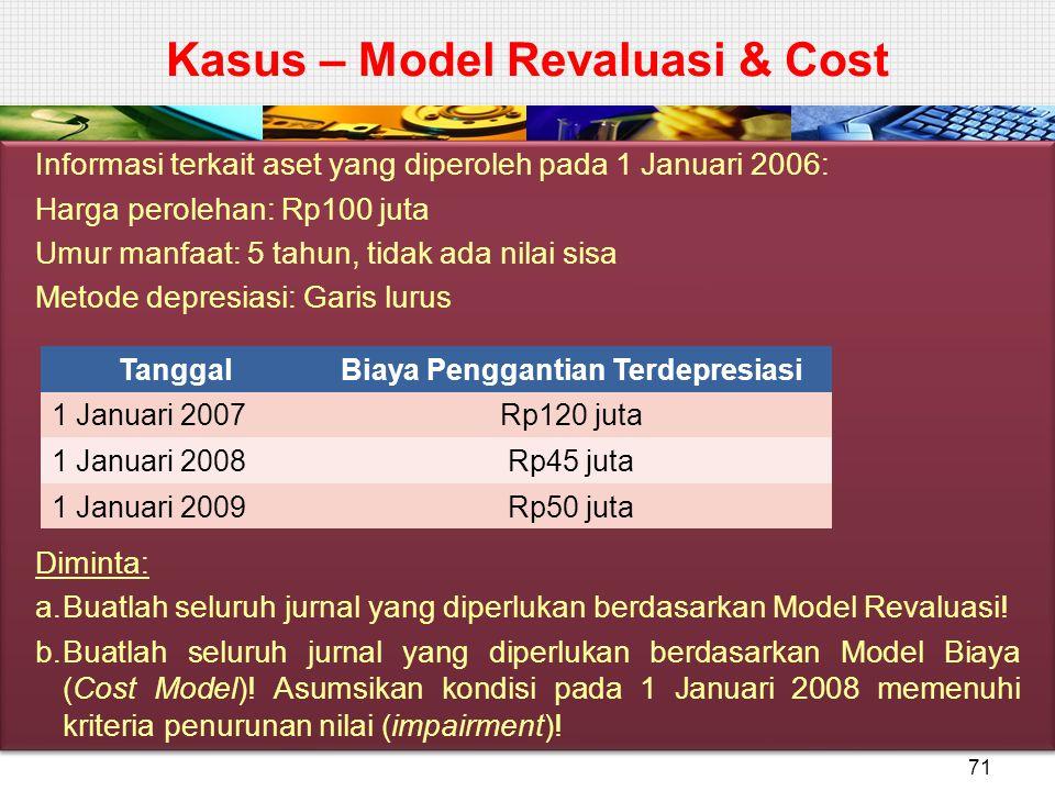 Kasus – Model Revaluasi & Cost