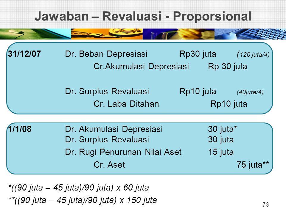 Jawaban – Revaluasi - Proporsional