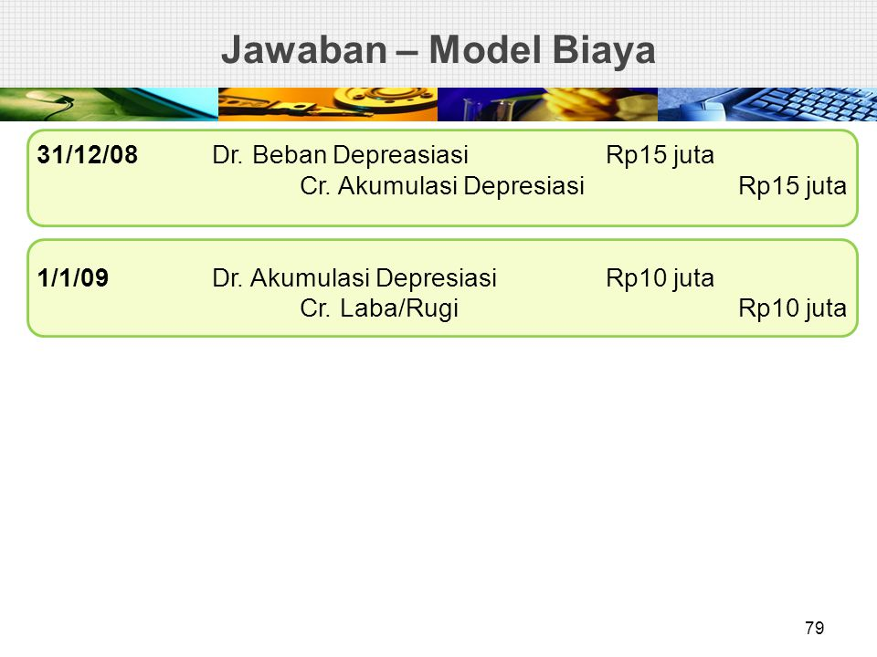 Jawaban – Model Biaya 31/12/08 Dr. Beban Depreasiasi Rp15 juta