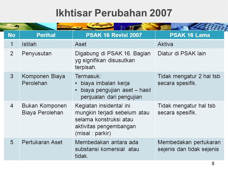 Ikhtisar Perubahan 2007 No Perihal PSAK 16 Revisi 2007 PSAK 16 Lama 1