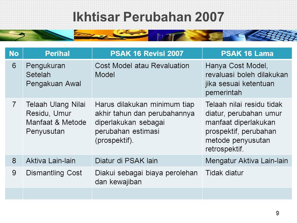 Ikhtisar Perubahan 2007 No Perihal PSAK 16 Revisi 2007 PSAK 16 Lama 6