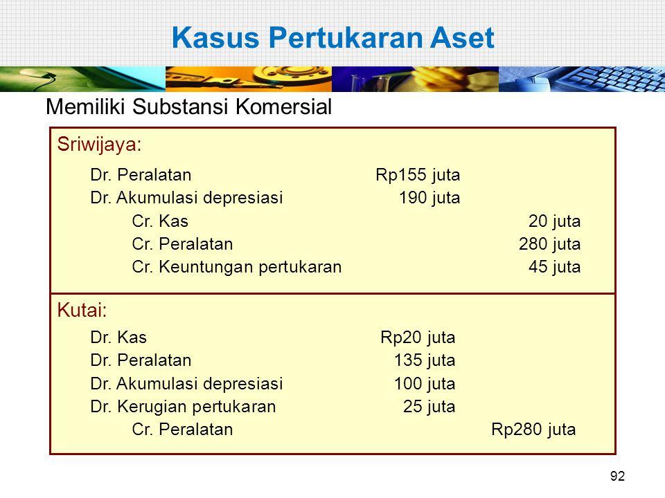 Kasus Pertukaran Aset Memiliki Substansi Komersial Sriwijaya: Kutai: