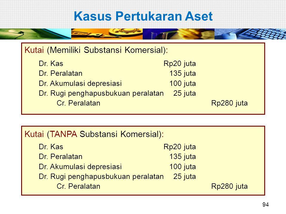 Kasus Pertukaran Aset Kutai (Memiliki Substansi Komersial):