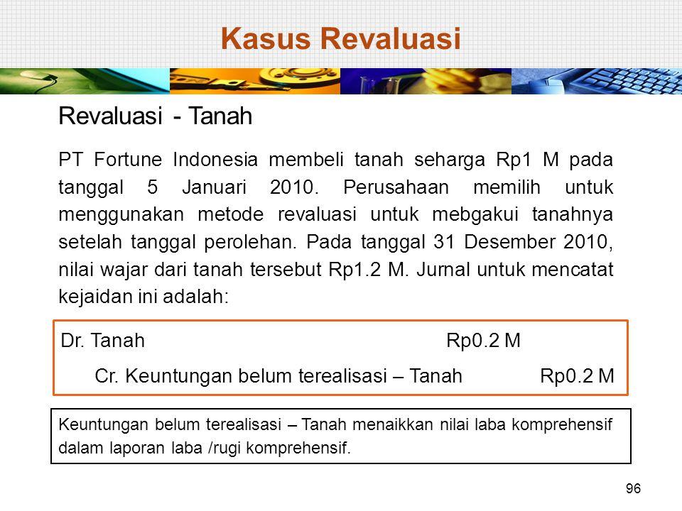 Kasus Revaluasi Revaluasi - Tanah