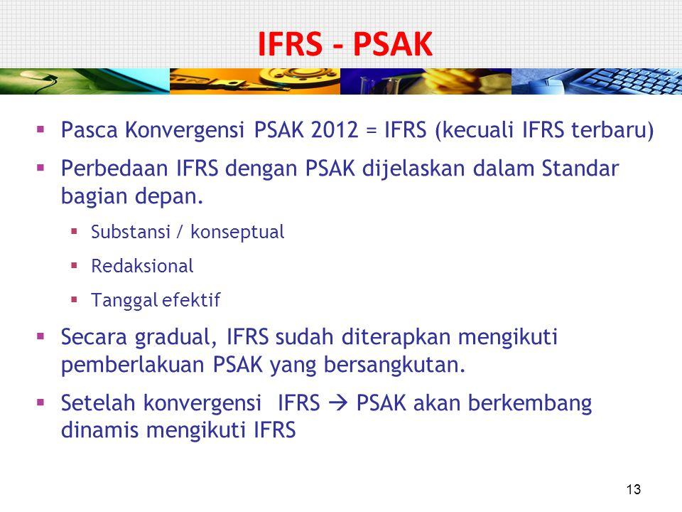 IFRS - PSAK Pasca Konvergensi PSAK 2012 = IFRS (kecuali IFRS terbaru)