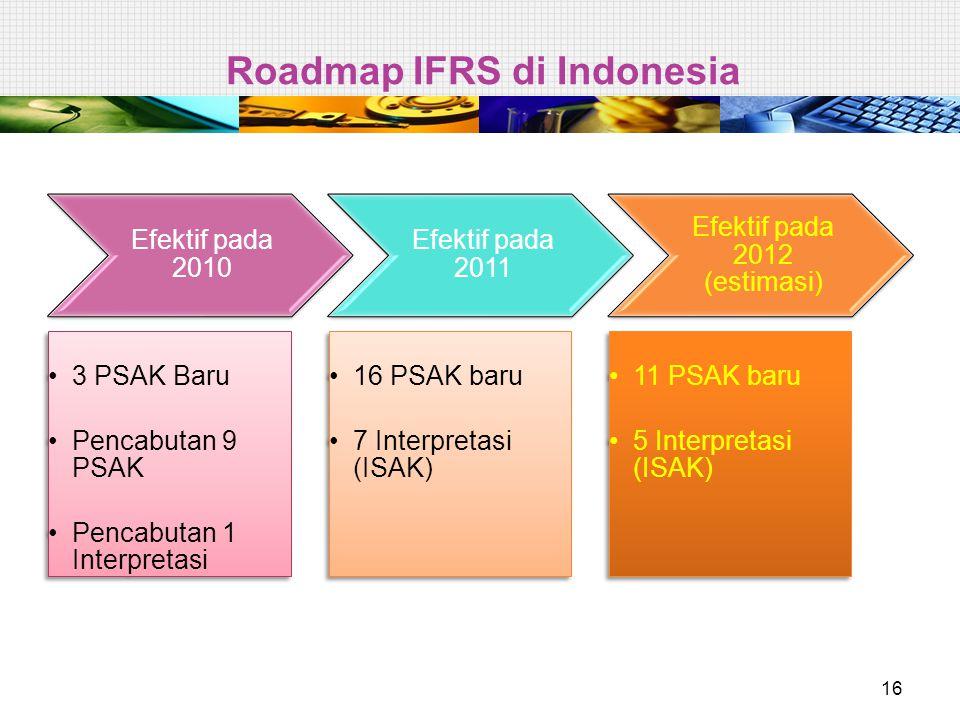 Roadmap IFRS di Indonesia
