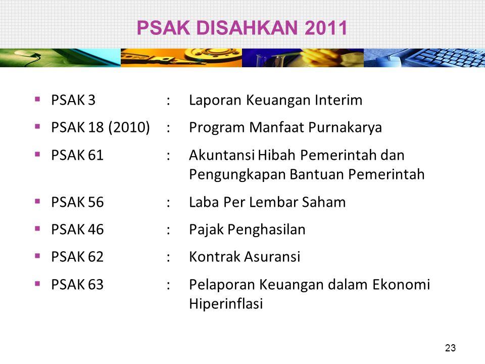 PSAK DISAHKAN 2011 PSAK 3 : Laporan Keuangan Interim