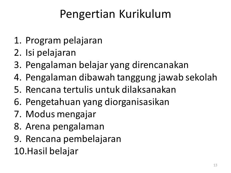 Pengertian Kurikulum Program pelajaran Isi pelajaran
