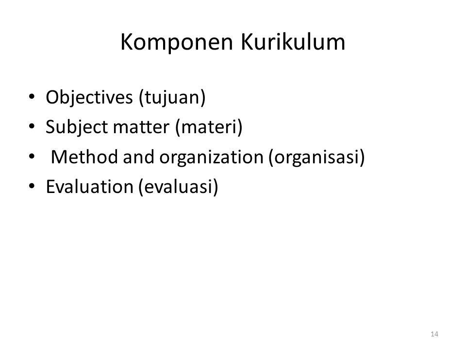 Komponen Kurikulum Objectives (tujuan) Subject matter (materi)