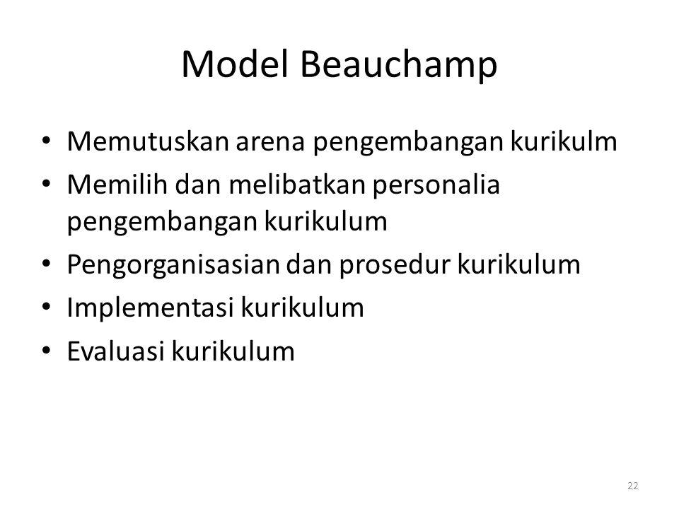 Model Beauchamp Memutuskan arena pengembangan kurikulm