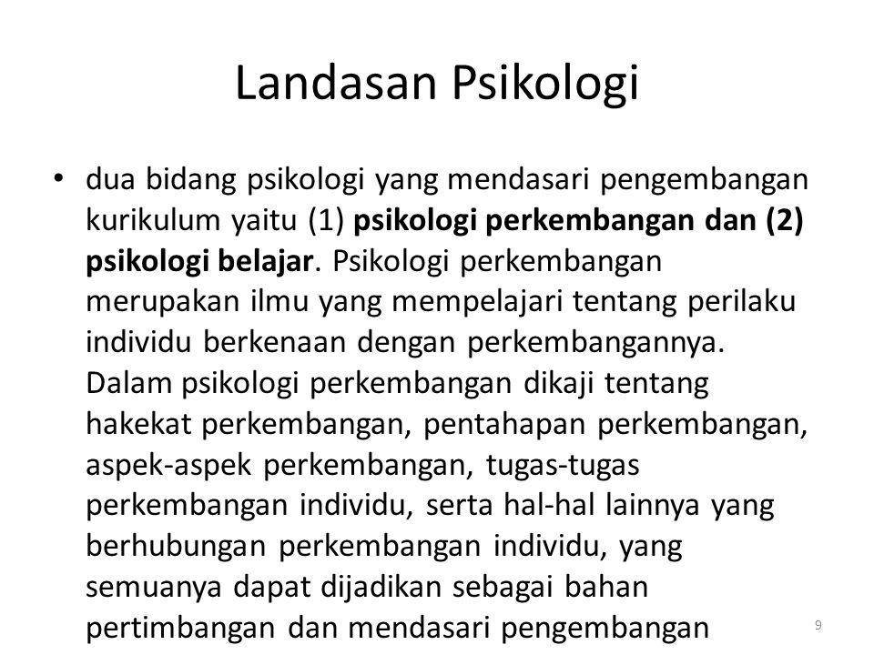 Landasan Psikologi