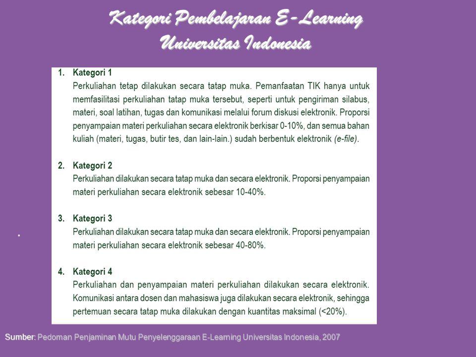 Kategori Pembelajaran E-Learning Universitas Indonesia
