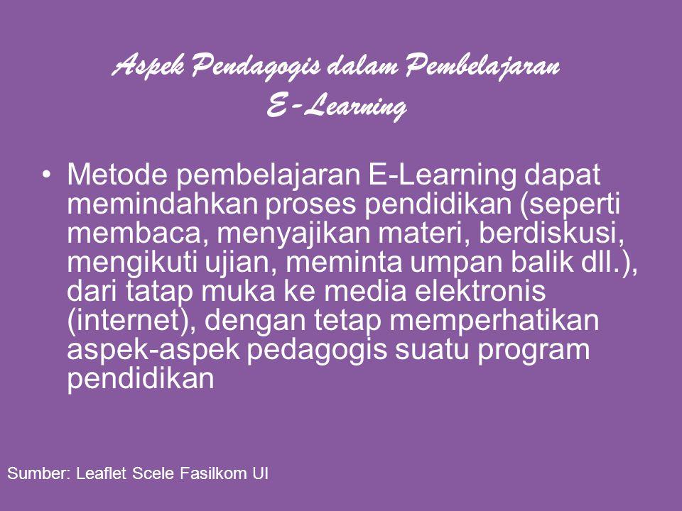 Aspek Pendagogis dalam Pembelajaran E-Learning