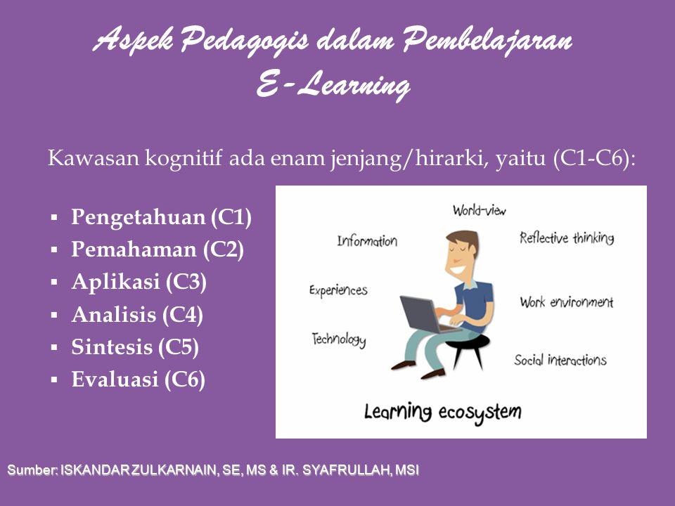 Aspek Pedagogis dalam Pembelajaran E-Learning