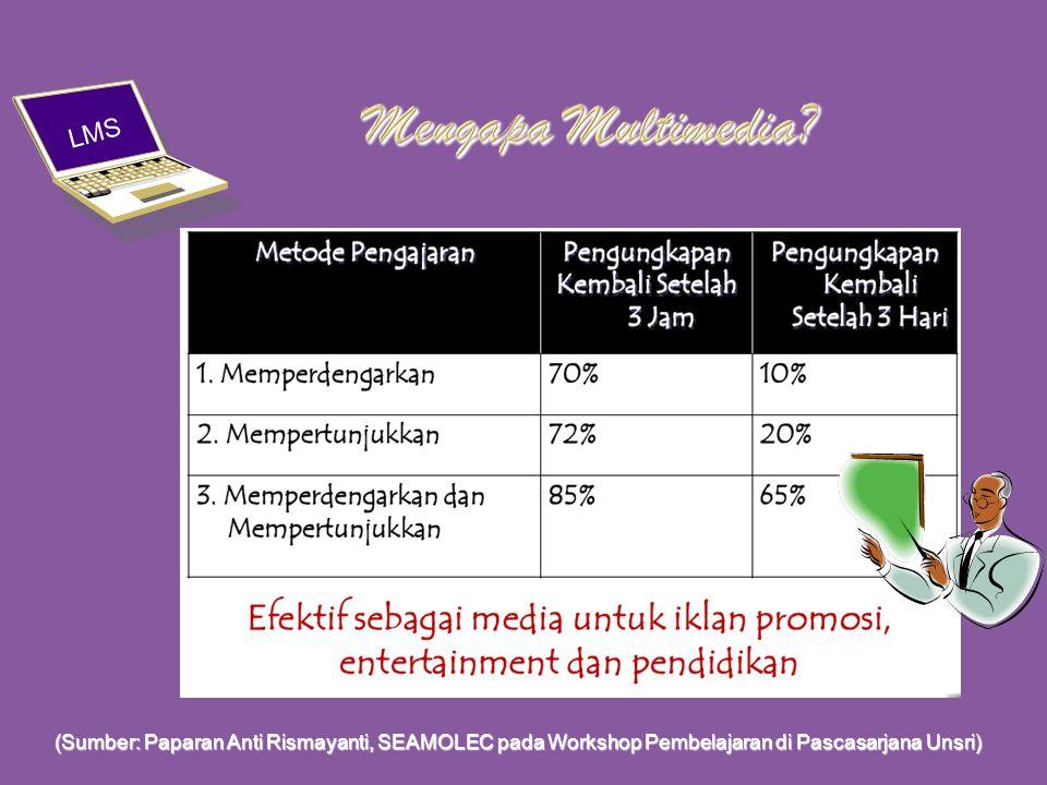 Mengapa Multimedia LMS