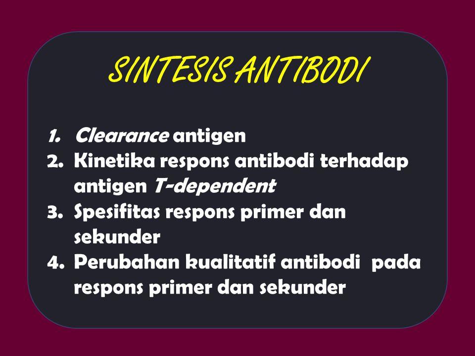 SINTESIS ANTIBODI Clearance antigen