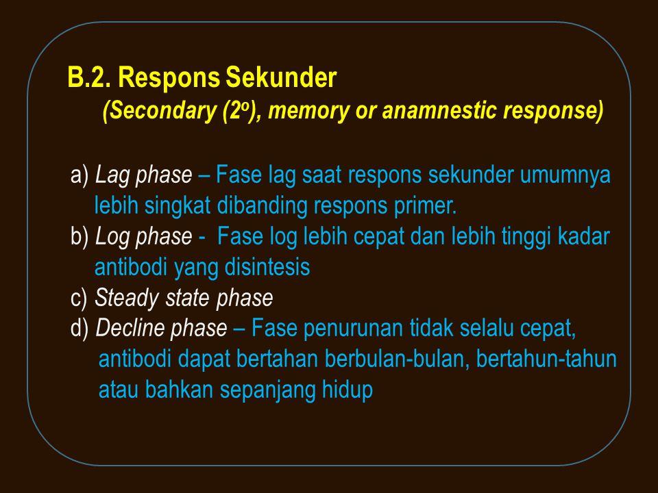 B.2. Respons Sekunder (Secondary (2o), memory or anamnestic response)