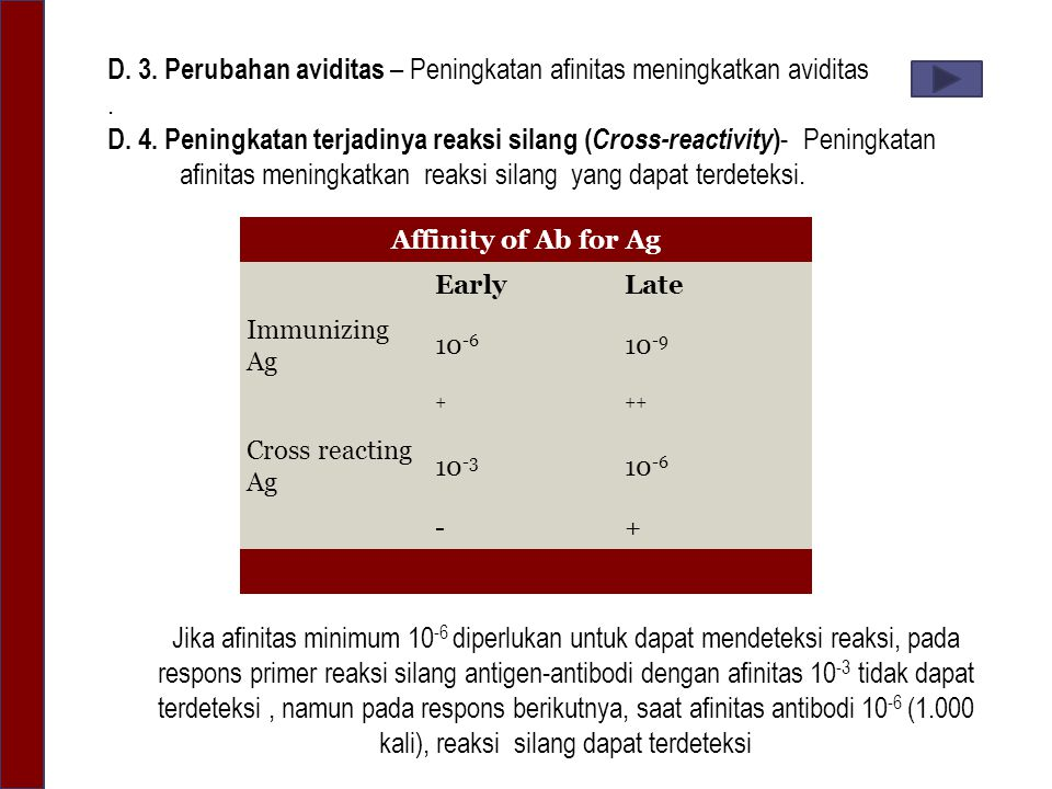 D. 3. Perubahan aviditas – Peningkatan afinitas meningkatkan aviditas