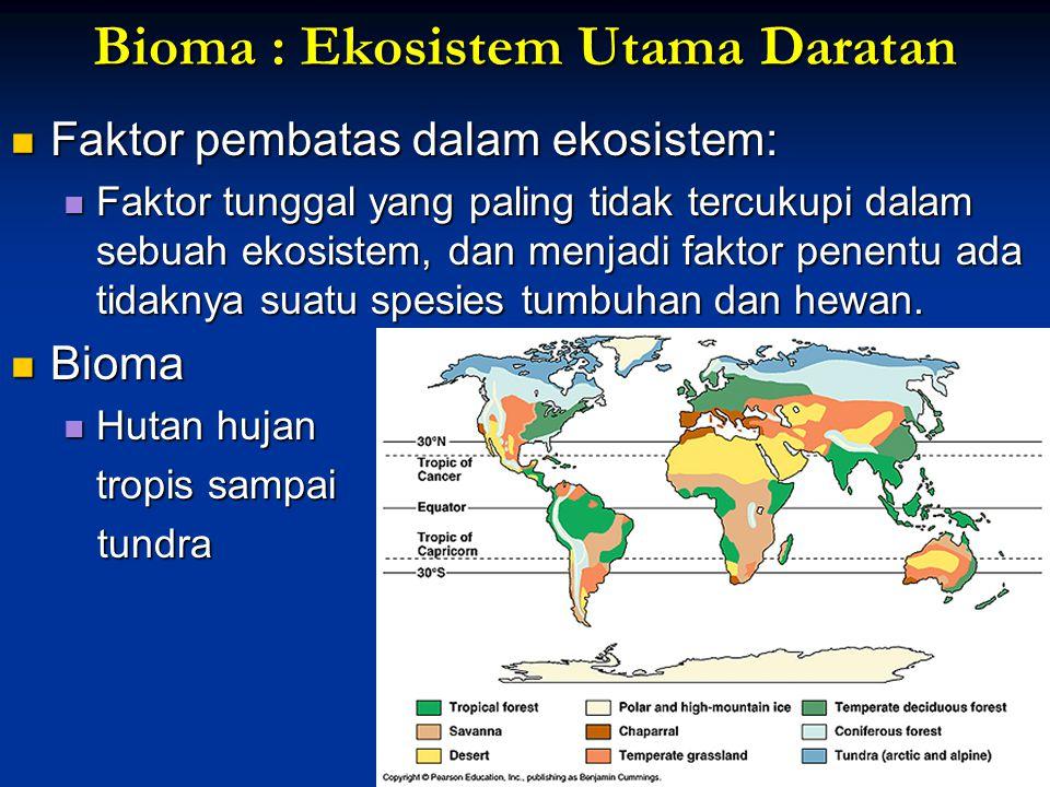 Bioma : Ekosistem Utama Daratan