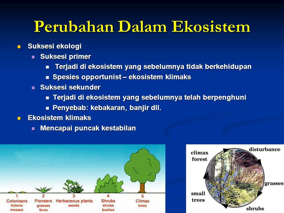 Perubahan Dalam Ekosistem