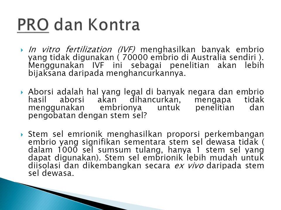 PRO dan Kontra
