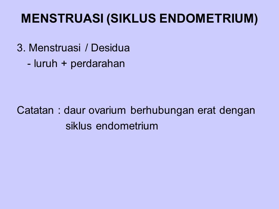 MENSTRUASI (SIKLUS ENDOMETRIUM)
