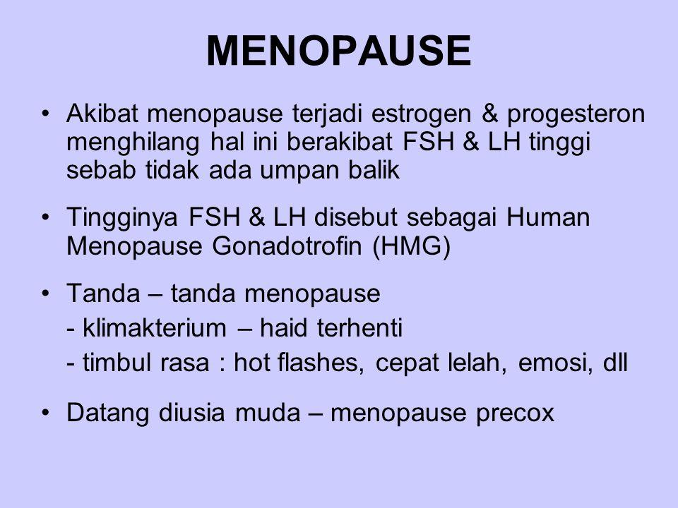 MENOPAUSE Akibat menopause terjadi estrogen & progesteron menghilang hal ini berakibat FSH & LH tinggi sebab tidak ada umpan balik.